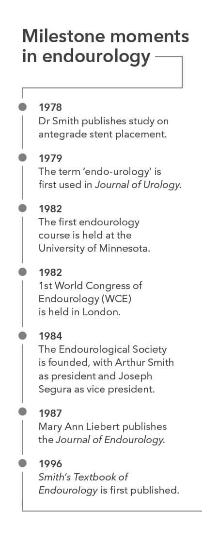 Early courses helped shape endourology | Urology