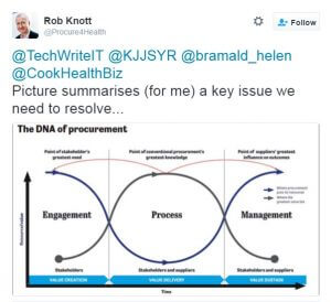 Rob Knott DNA of Procurement (2)
